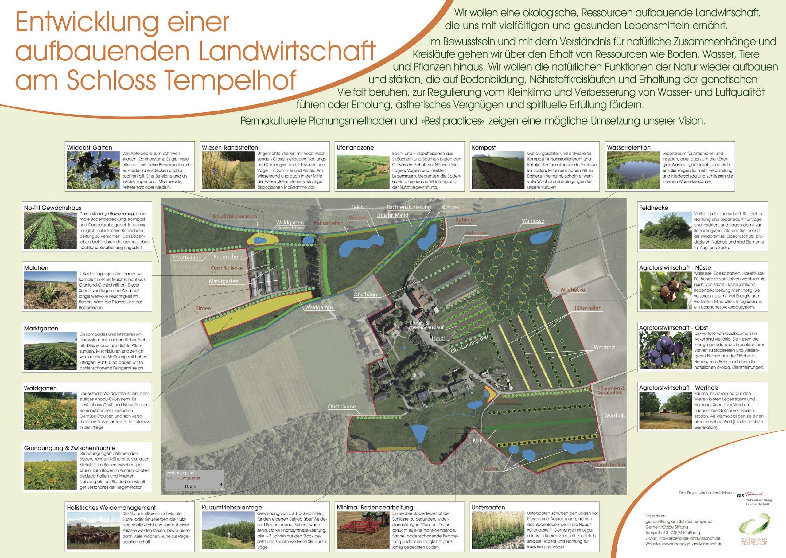 Seminar: Permakultur in der Landwirtschaft, 26.-28.6.2020, Schloss Tempelhof