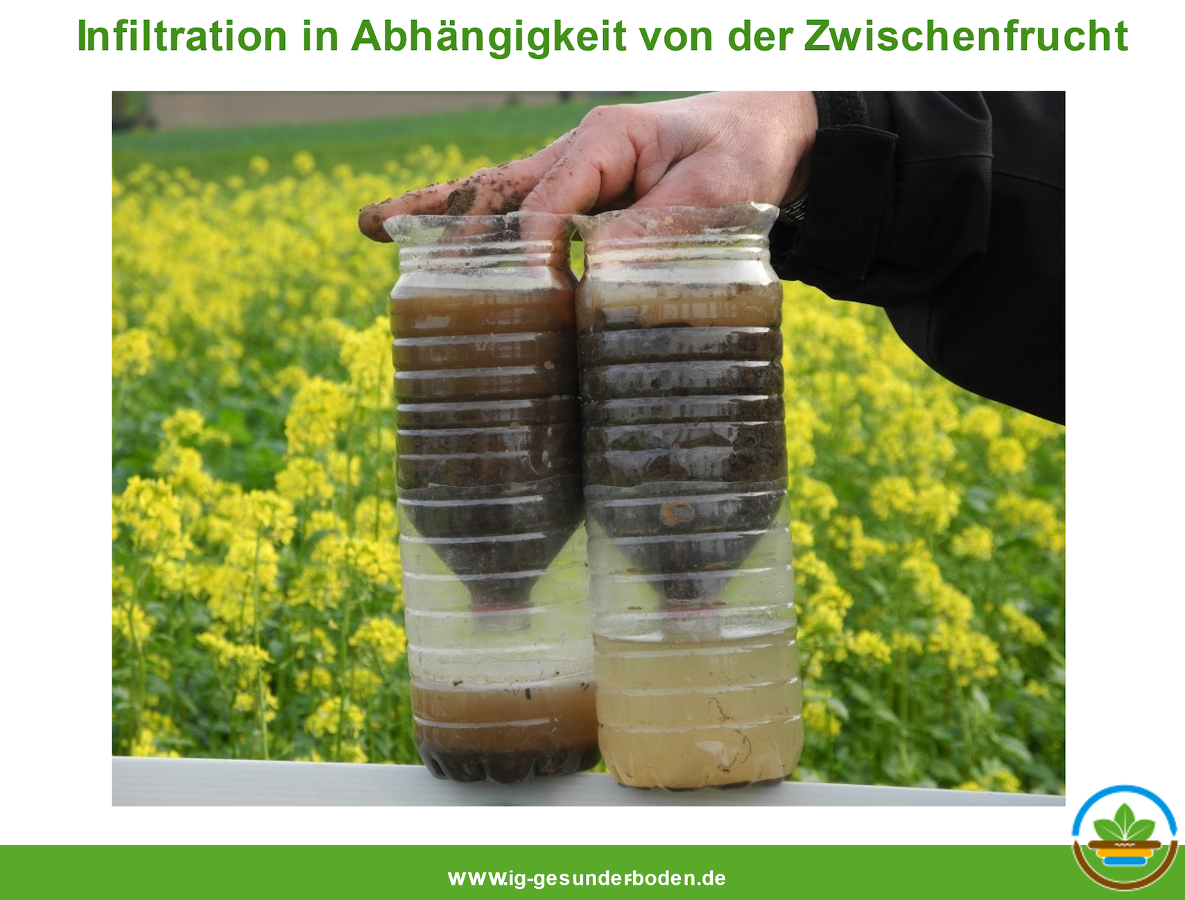 """Heute in der 6. Webinar-Reihe """"Aufbauende Landwirtschaft"""": Christoph Felgentreu – Ackerbauliche Methoden zur Verbesserung der Wasserspeicherfähigkeit der Böden"""
