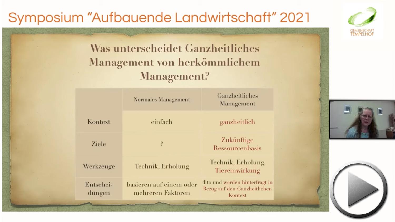 """Präsentation: Viviane Théby // Was macht ganzheitliches Management anders? Ein Perspektivenwechsel // Symposium """"Aufbauende Landwirtschaft"""" 2021"""