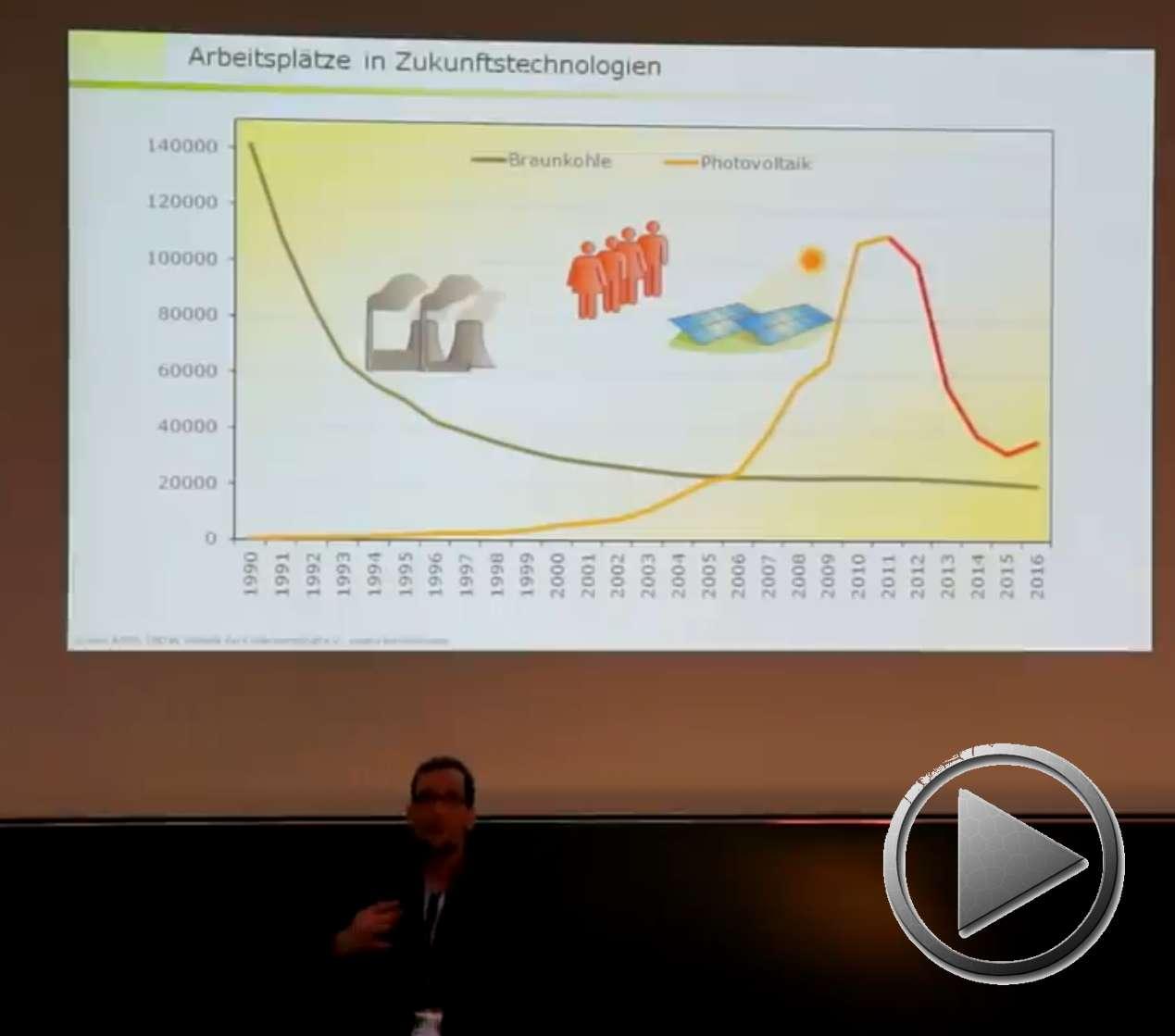 Präsentation: Klimaschutz in Deutschland – kaum besser als Trump. Prof. Dr. Volker Quaschning (HTW Berlin)