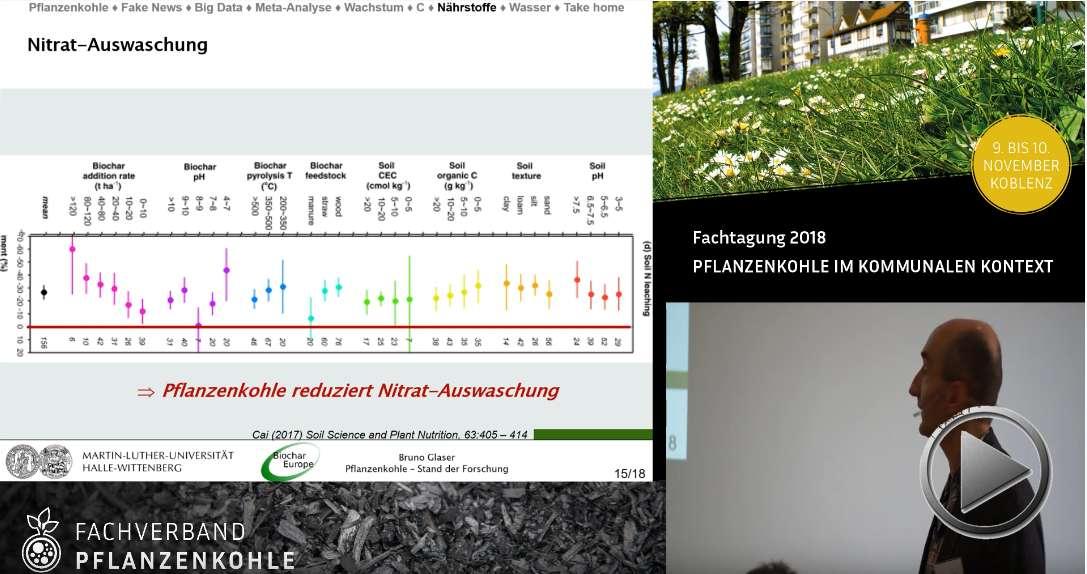Präsentation: Pflanzenkohle – Stand der Forschung. Prof. Dr. Bruno Glaser